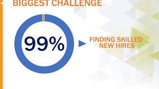 Webinar - Industry Pulse: 2018 Manufacturing Workforce Report