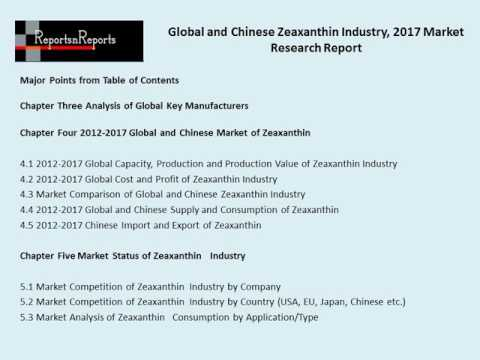 Global and Chinese Zeaxanthin CAS 144 68 3 Industry, 2017 Market Research Report