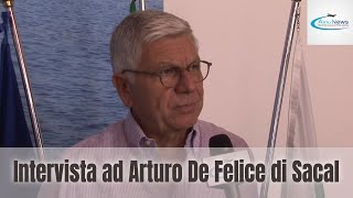 AVIONEWS intervista Arturo De Felice di Sacal
