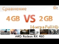 Сравнение Radeon RX 460 2GB и 4GB. Всегда ли больше памяти лучше?