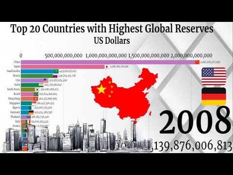 Top 20 Countries by Foreign Exchange reserves 2021   IMF