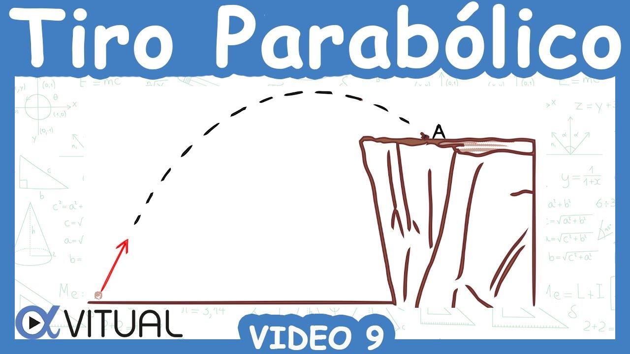 Problemas de movimiento parabolico yahoo dating 7