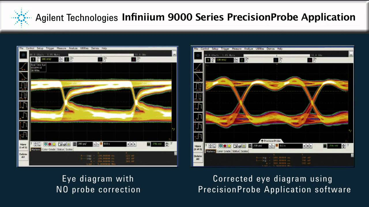 hight resolution of using precisionprobe software with the 9000 series oscilloscope