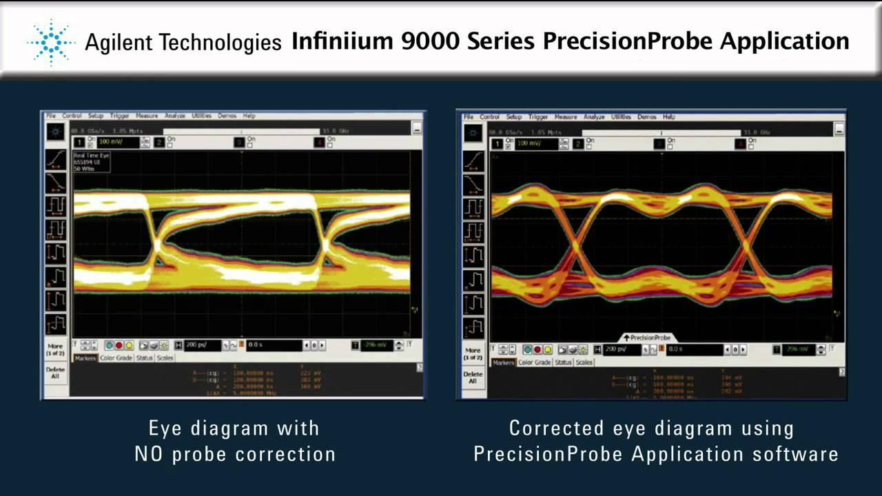 medium resolution of using precisionprobe software with the 9000 series oscilloscope