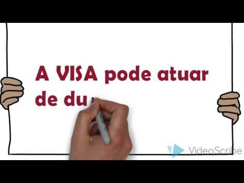 Видео Estagio observacional a vigilância sanitária