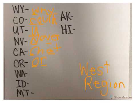 West Region Saying