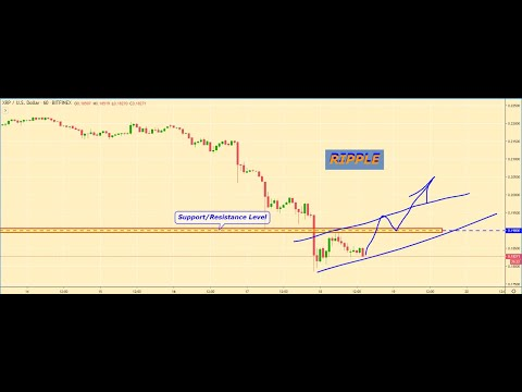 bitcoin-price-analytics,-bitcoin-prediction,-cryptocurrency-market-overview-for-12.18.2019