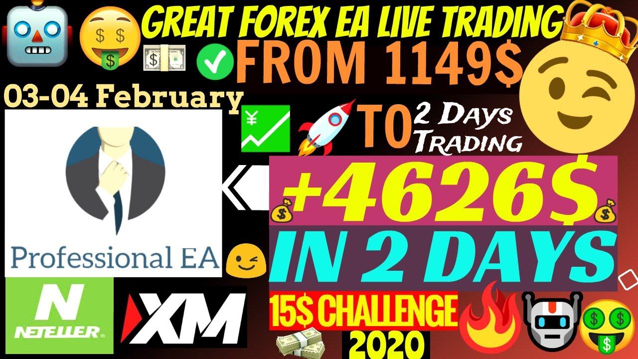 Most Profitable Forex EA – Global EA