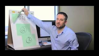 [Free Webinar] How To Invest Money To Make Money - 4 Tips On How To Invest Money To Make Money