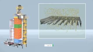 Презентационный видеоролик с 3D графикой на арабском языке. Зерносушилки Мельинвест.