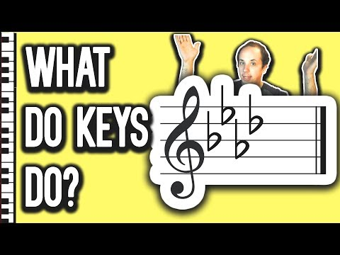 What it Means to Play Piano in a Certain Key