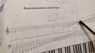 Урок 2 - Ноты на нотоносце