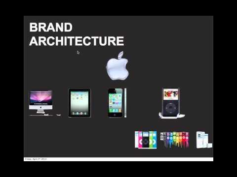 NT 042 Brand Management for Entrepreneurs