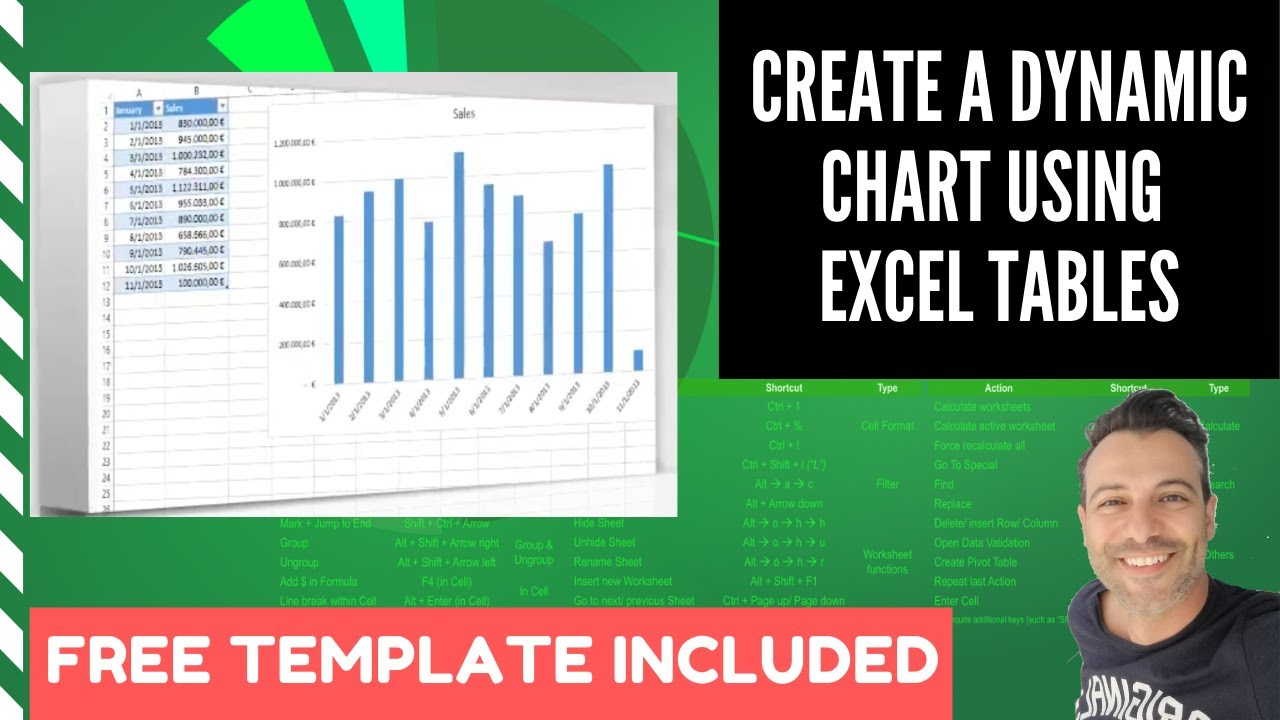 How To Create A Dynamic Interactive Chart Using Excel Tables