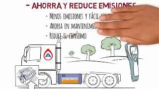Aderco Combustibles para Estaciones de Servicio