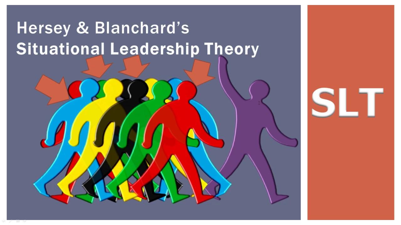 Hersey Blanchard Situational Leadership Youtube
