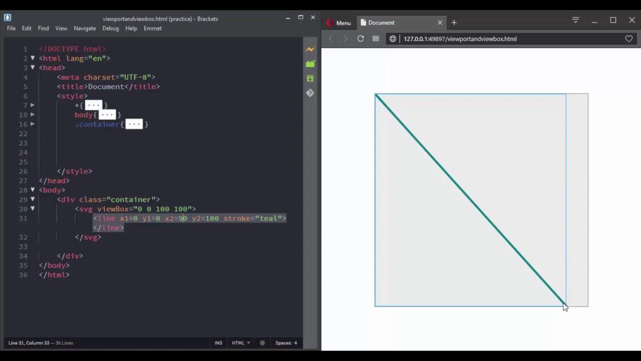 Viewport Viewbox in SVG