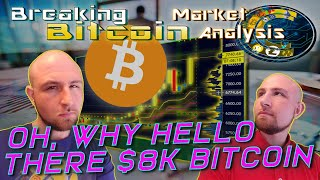 Bitcoin Is UNSTOPPABLE!  Parabolic Rise Continues as Bakkt Confirms Launch in July!  Market Update!