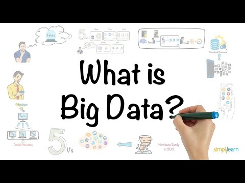 Big Data In 5 Minutes | What Is Big Data?| Introduction To Big Data |Big Data Explained |Simplilearn
