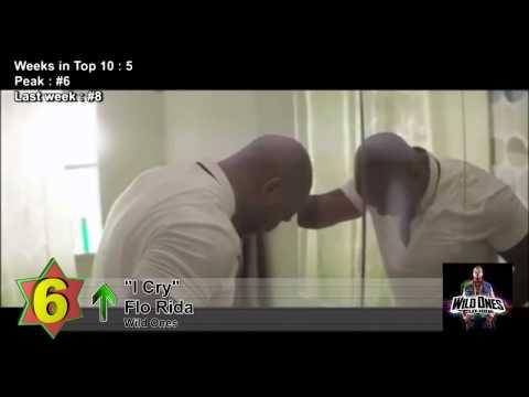 Top 10 Songs - Week Of December 22, 2012