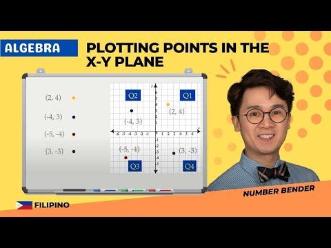 Plotting points in the Cartesian Coordinate in Filipino   ALGEBRA  PAANO?