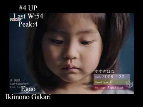 Billboard Japan Hot 100 July 27 2013