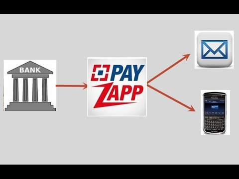 HDFC - How to add and send money by PayZapp to an Mobile No  or email id