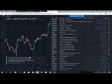 БИНАРНЫЕ ОПЦИОНЫ | Alpari | Торгуем с 1000 рублей