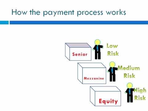 credit default swaps explained pdf