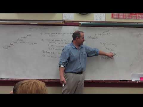 2/1/18. Math 5. Metric system moving decimals