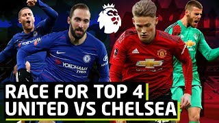 Race For Top 4!   Manchester United vs Chelsea Tactical Preview