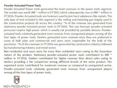 How the India Power Tools Market is Positioned?