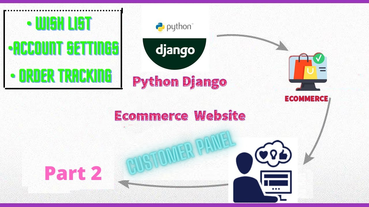 Python Django Ecommerce Website Part & Level 2  Customer Panel