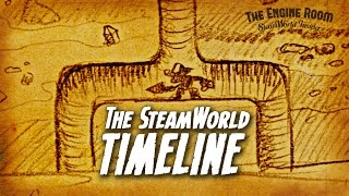The SteamWorld Timeline – The Engine Room #1