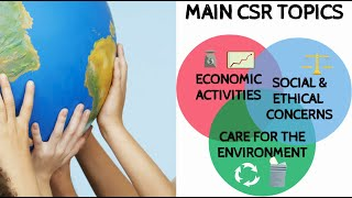 Corporate Social Responsibility and Indoor Air Quality by Proambiente Scrl