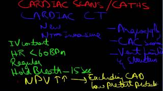 Board Review Cardiology-2 CARDIAC CATHETERIZATION AND SCANS, Indications, Types