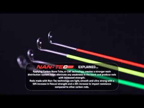 TF Gear 8-10' Compact Nan-Tec Allrounder Rod From Total Fishing Gear