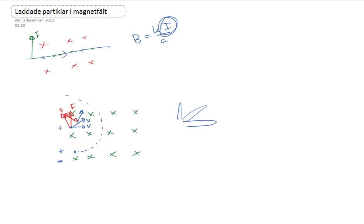 Fysik 2 - Kraft på laddade partiklar i magnetfält