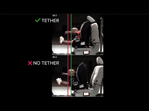 Tether Vs No Tether