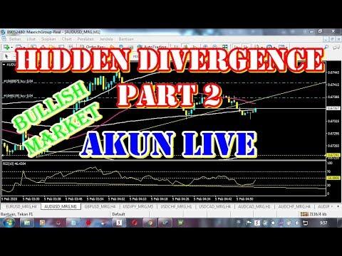 Hidden Divergence Part 2 | Strategy Work | Profit Trading ...