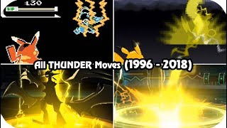 Evolution of Pokémon Moves - Thunder (1996 - 2018)