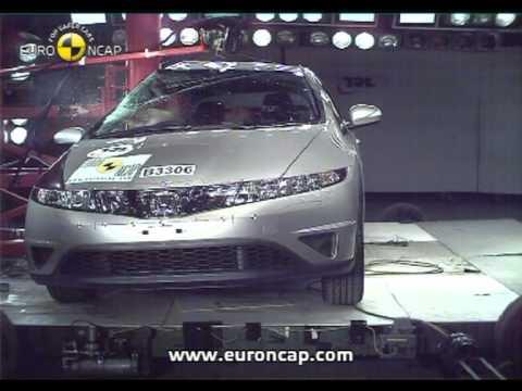 Euro NCAP | Honda Civic | 2006 | Crash test - YouTube