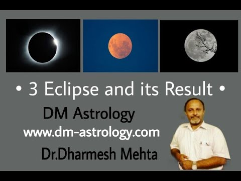 3 Eclipse And It's Effects By Dr. Dharmesh M. Mehta