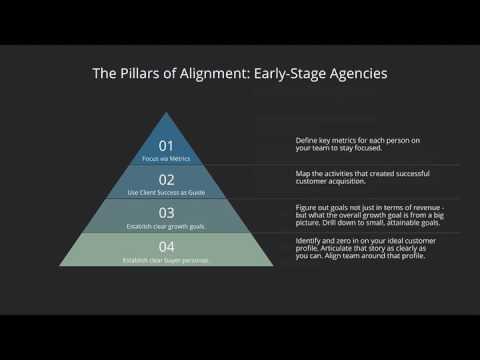 Aligned 2017: Jake Jorgovan Preview [Aligning Your Agency]