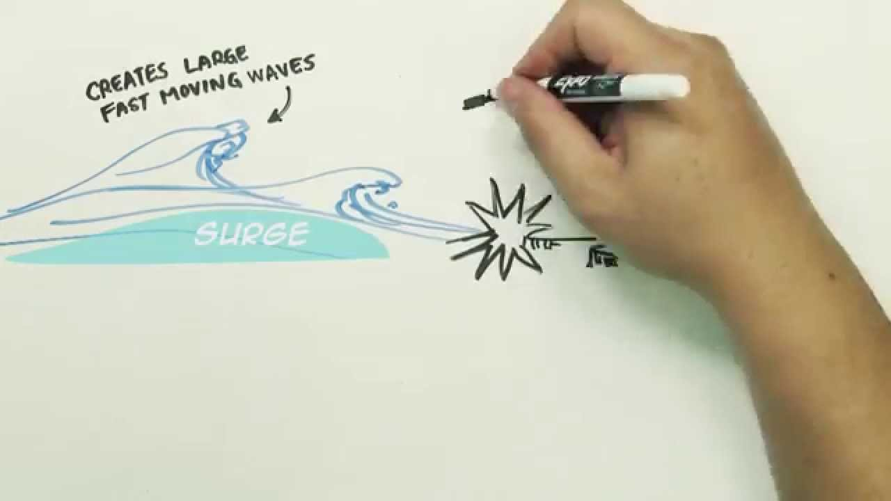 Storm Surge Fast Draw  YouTube