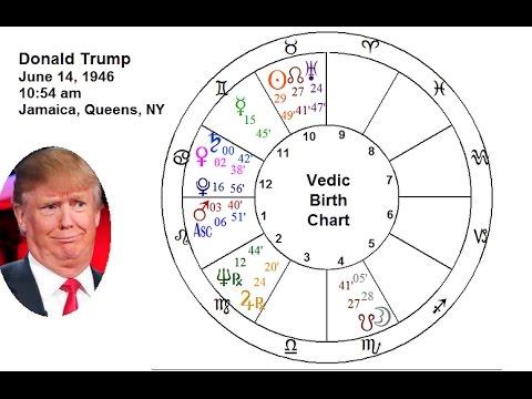 Understanding Trump Analysis Of Trumps Vedic Astrology Chart Youtube