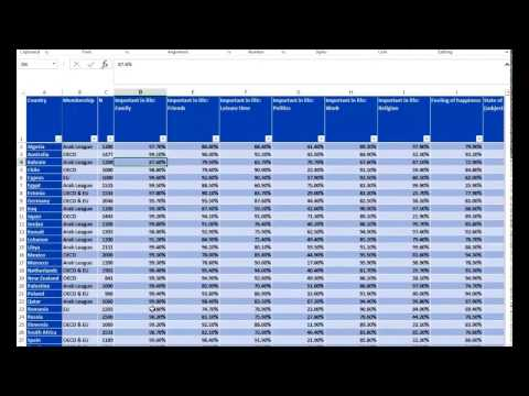 Introduction to the World Values Survey and Excel