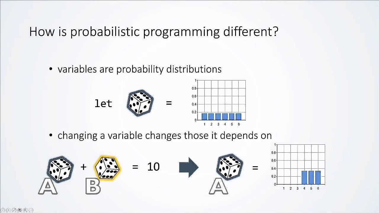 A Live, Multiple-Representation Probabilistic Programming