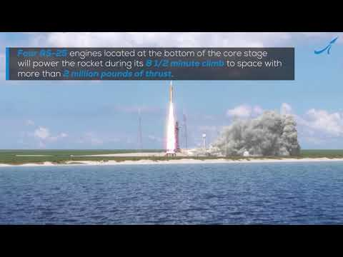 What is the RS-25 Rocket Engine?