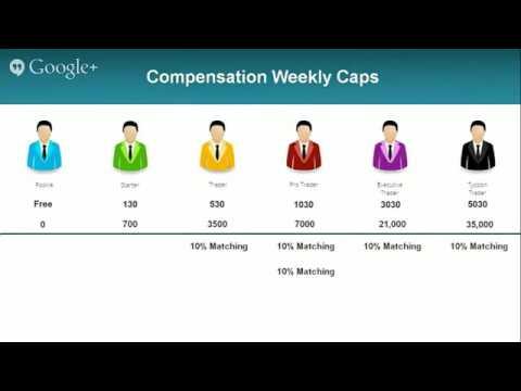 How To Maximize The OneCoin Compensation Plan   OneCoinOneConcept